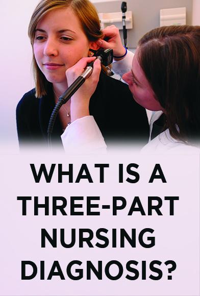 three-part-nursing-diagonosis1